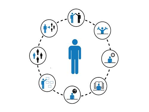 4 pasos y herramientas para el diseño de planes de sucesión